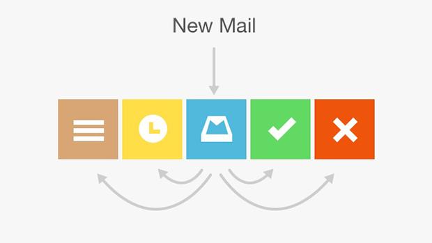 iPhoneアプリ Mailbox